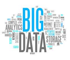 big data words